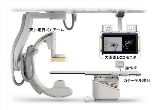 血管撮影装置(Philips社製Allura Xper FD20)